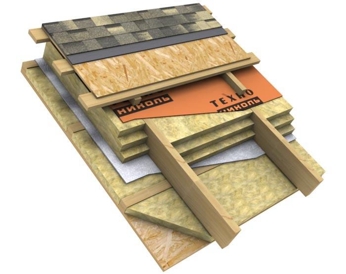 Своими руками дома крыши деревянного гидроизоляция