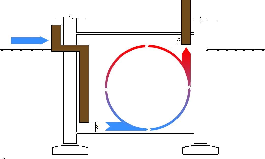 Вентиляция в подполе частного дома своими руками схема 800