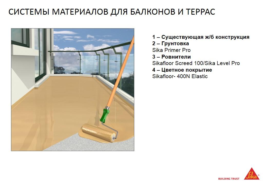 Гидроизоляция балконов и лоджий - гидроизоляция.