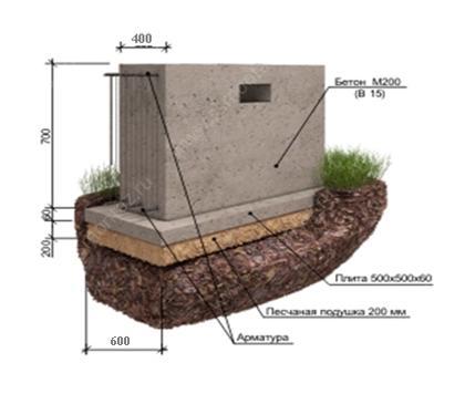 Теплоизоляция для бани пенотерм.